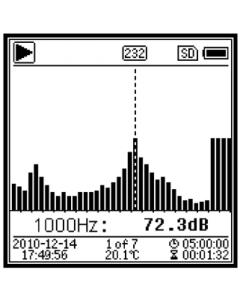 Ativador do filtro de 1/3 de oitava em tempo real para os sonômetros modelo: DEC-6000 e DEC-7000