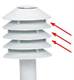 Fig.1 – Exemplo de proteção não adequada
